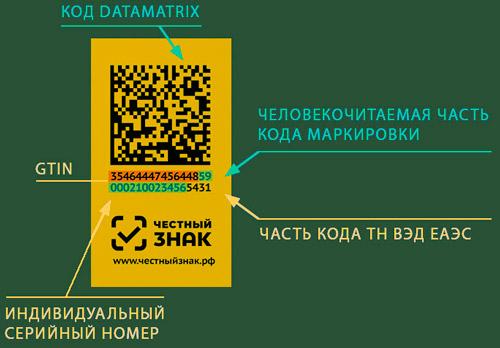штрих код на табачные изделия